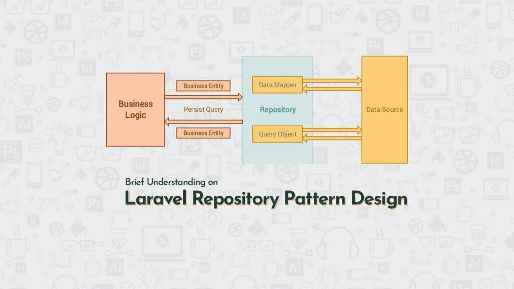 Laravel Repository Pattern Design